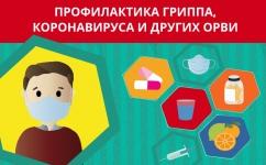 Профилактика гриппа, ОРВИ и короновирусной инфекции